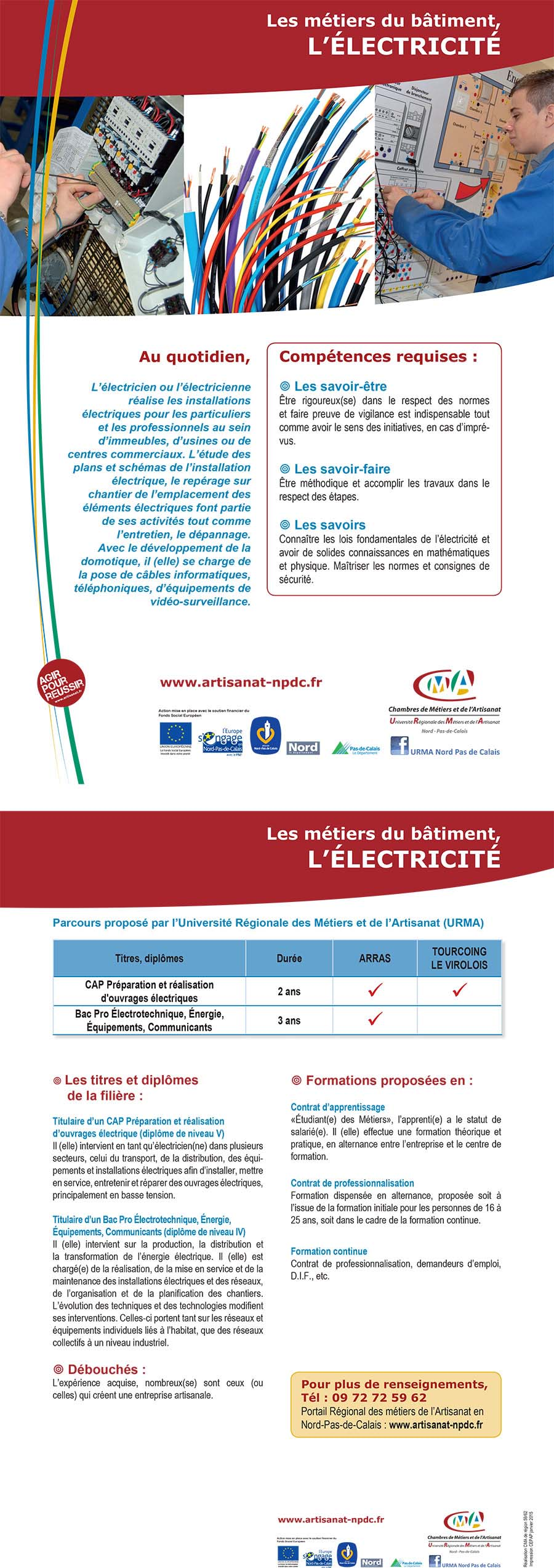 Offre electricien contrat de professionnalisation - Contrat d apprentissage chambre des metiers ...