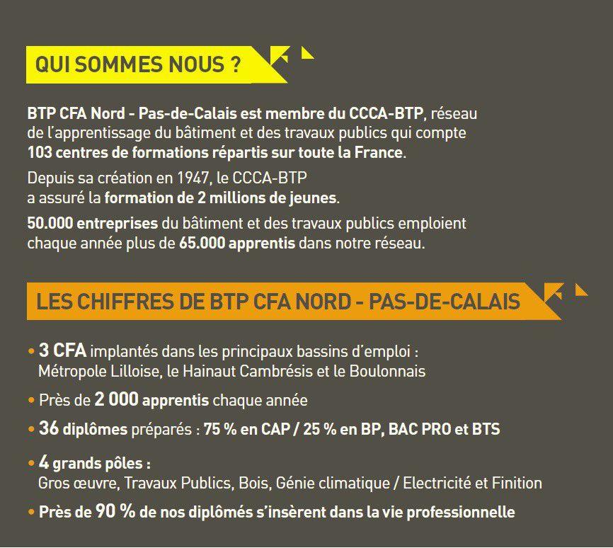 Présentation de BTP CFA LILLE METROPOLE